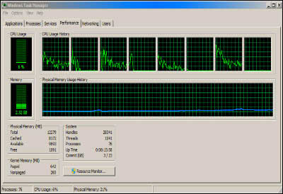 Windows Task Manager Showing i7 CPU Usage