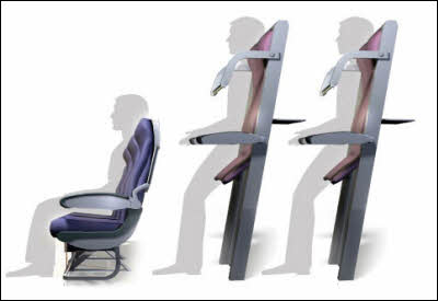 Standing Vertical Seats on Airlines